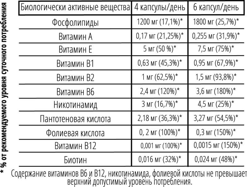 lecitin-tablica-e1443352343997.png