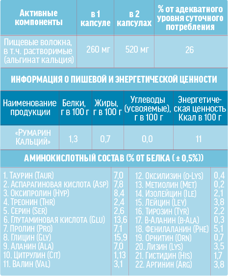 Roomarine C таблица для web.png